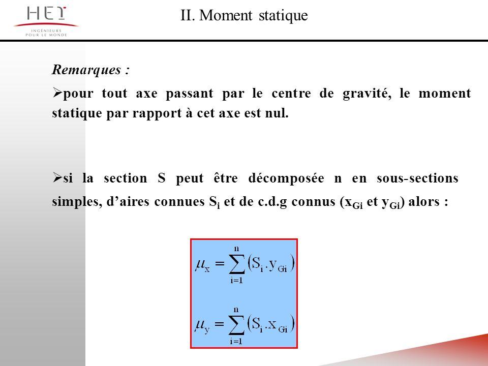 II. Moment statique Remarques : pour tout axe passant par le centre de gravité, le moment statique par rapport à cet axe est nul. si la section S peut