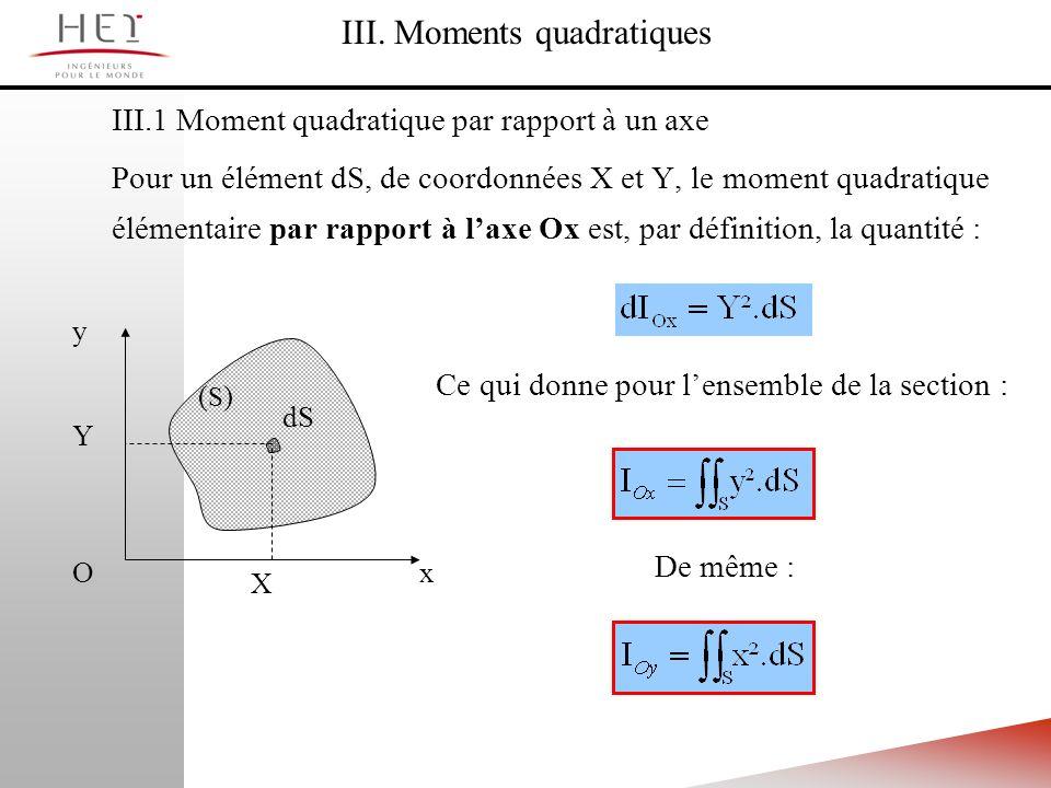 III.1 Moment quadratique par rapport à un axe Pour un élément dS, de coordonnées X et Y, le moment quadratique élémentaire par rapport à laxe Ox est,
