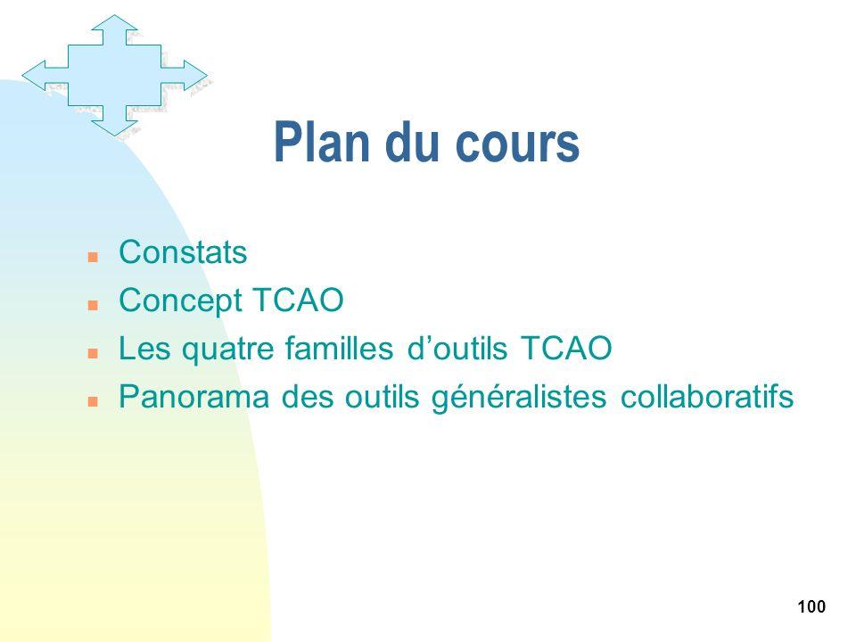 100 Plan du cours n Constats n Concept TCAO n Les quatre familles doutils TCAO n Panorama des outils généralistes collaboratifs