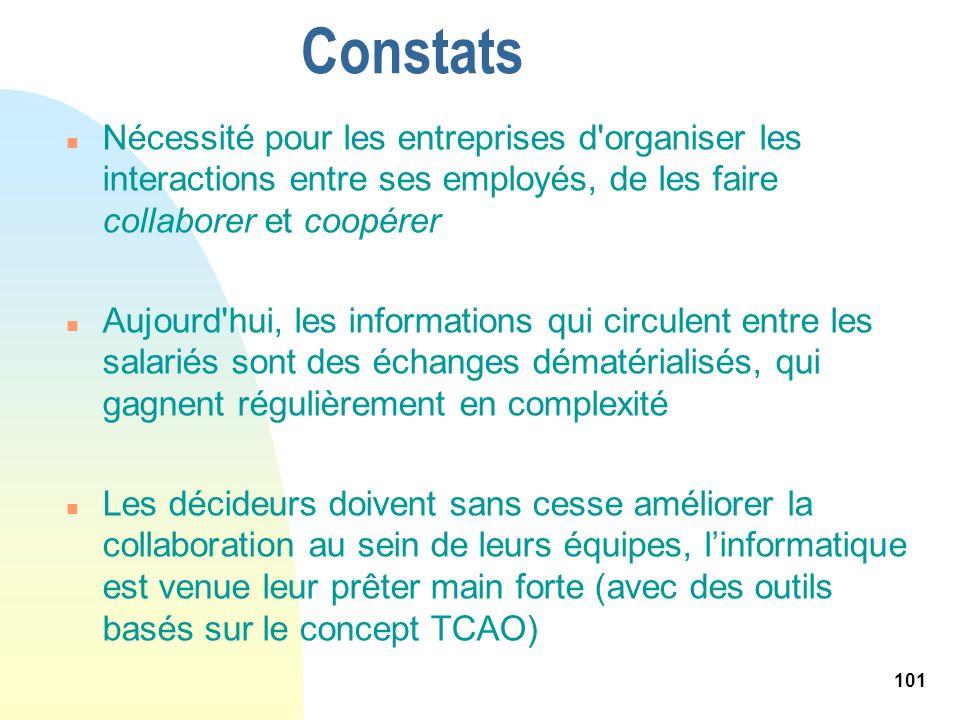 101 Constats n Nécessité pour les entreprises d'organiser les interactions entre ses employés, de les faire collaborer et coopérer n Aujourd'hui, les