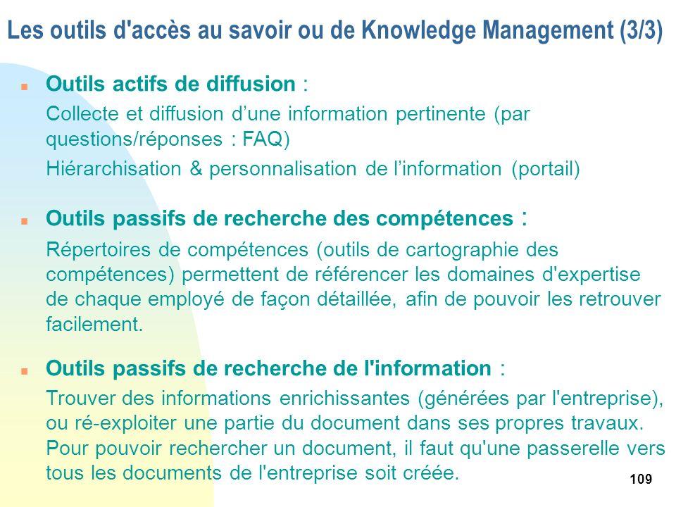 109 Les outils d'accès au savoir ou de Knowledge Management (3/3) n Outils actifs de diffusion : Collecte et diffusion dune information pertinente (pa