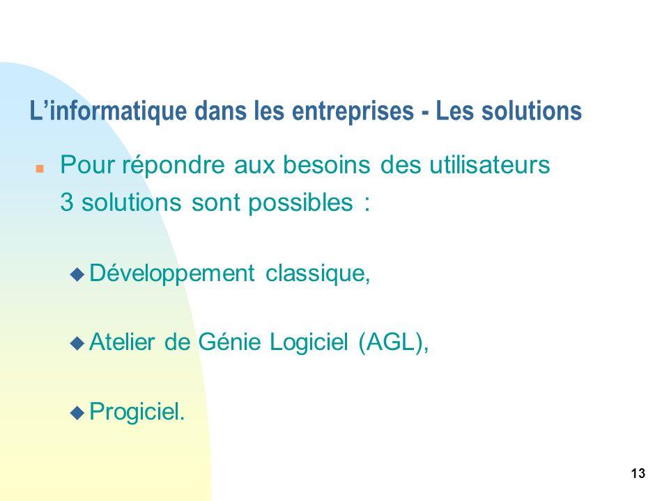 13 Linformatique dans les entreprises - Les solutions n Pour répondre aux besoins des utilisateurs 3 solutions sont possibles : u Développement classi