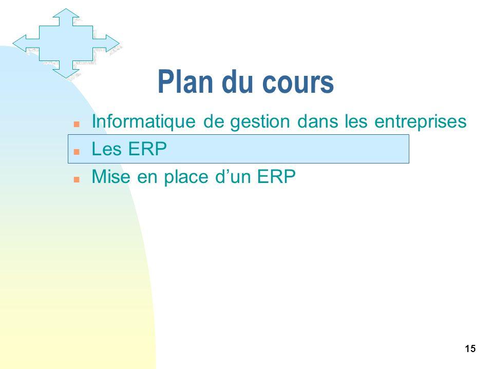 15 Plan du cours n Informatique de gestion dans les entreprises n Les ERP n Mise en place dun ERP
