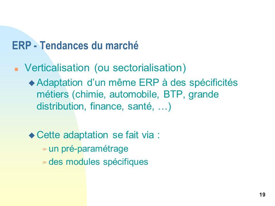 19 ERP - Tendances du marché n Verticalisation (ou sectorialisation) u Adaptation dun même ERP à des spécificités métiers (chimie, automobile, BTP, gr