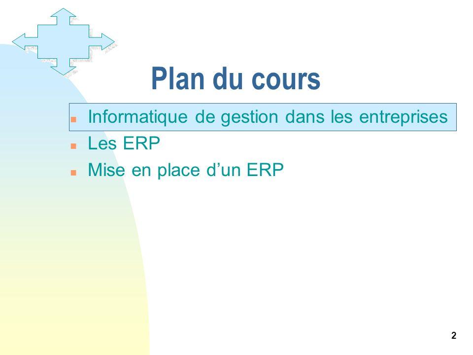 2 Plan du cours n Informatique de gestion dans les entreprises n Les ERP n Mise en place dun ERP