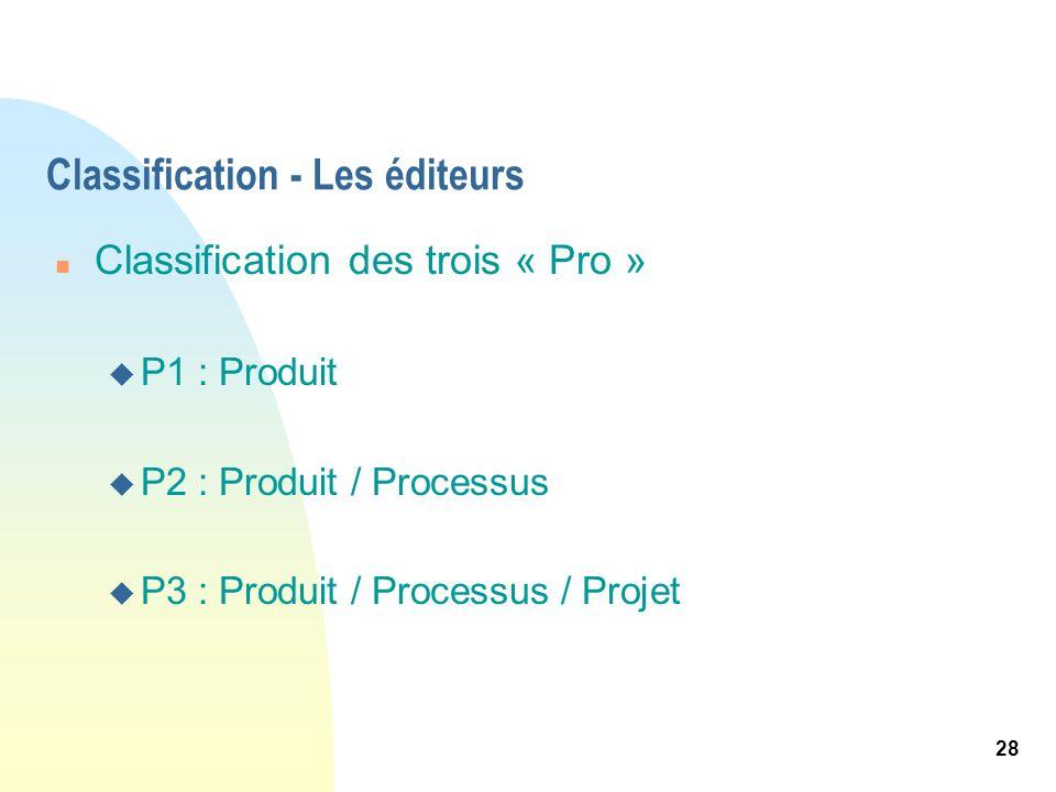 28 Classification - Les éditeurs n Classification des trois « Pro » u P1 : Produit u P2 : Produit / Processus u P3 : Produit / Processus / Projet