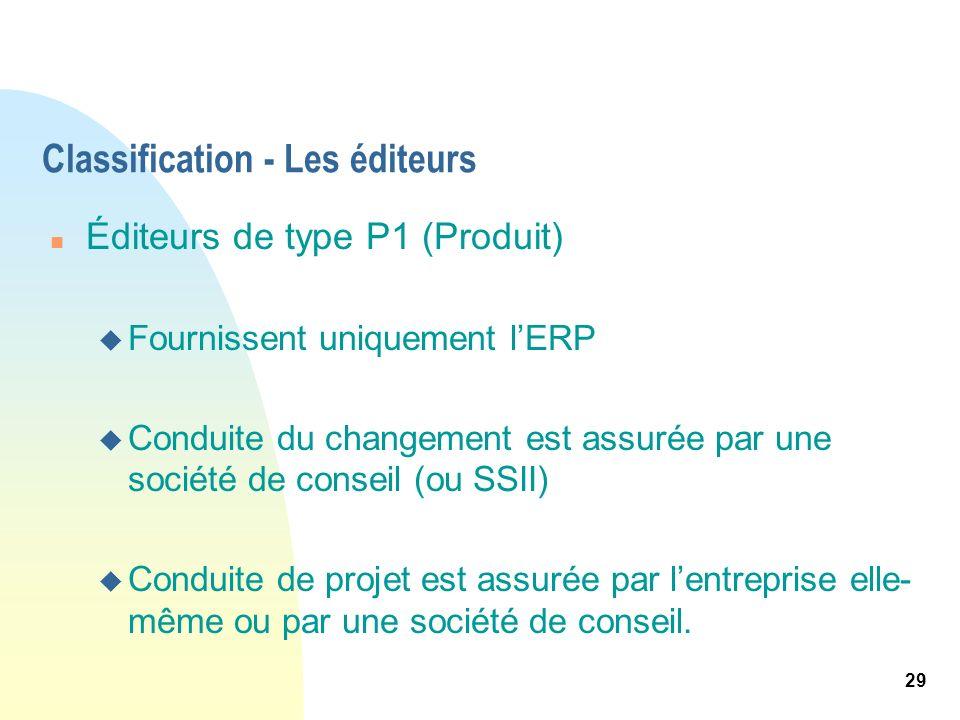 29 Classification - Les éditeurs n Éditeurs de type P1 (Produit) u Fournissent uniquement lERP u Conduite du changement est assurée par une société de