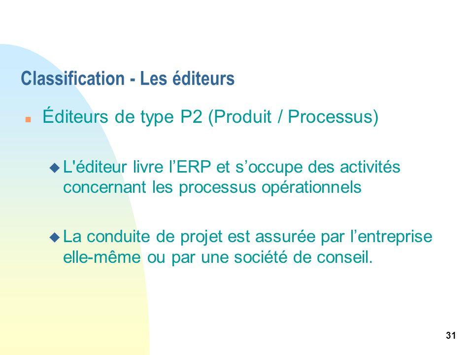 31 Classification - Les éditeurs n Éditeurs de type P2 (Produit / Processus) u L'éditeur livre lERP et soccupe des activités concernant les processus