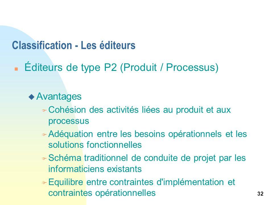 32 Classification - Les éditeurs n Éditeurs de type P2 (Produit / Processus) u Avantages F Cohésion des activités liées au produit et aux processus F