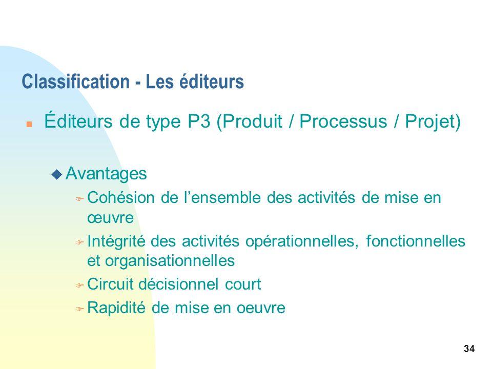 34 Classification - Les éditeurs n Éditeurs de type P3 (Produit / Processus / Projet) u Avantages F Cohésion de lensemble des activités de mise en œuv