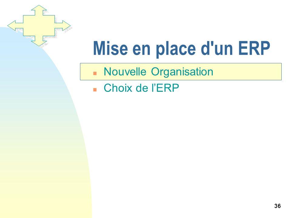 36 Mise en place d'un ERP n Nouvelle Organisation n Choix de lERP