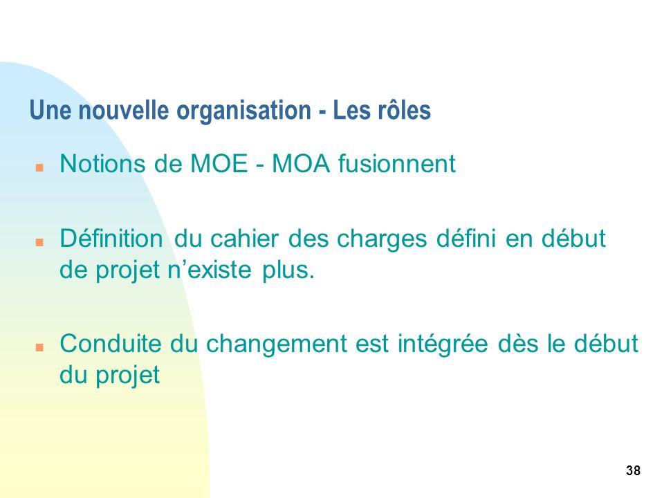 38 Une nouvelle organisation - Les rôles n Notions de MOE - MOA fusionnent n Définition du cahier des charges défini en début de projet nexiste plus.