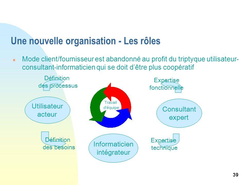 39 Une nouvelle organisation - Les rôles n Mode client/fournisseur est abandonné au profit du triptyque utilisateur- consultant-informaticien qui se d