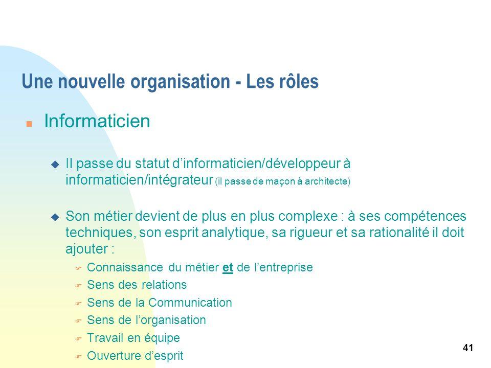 41 Une nouvelle organisation - Les rôles n Informaticien u Il passe du statut dinformaticien/développeur à informaticien/intégrateur (il passe de maço