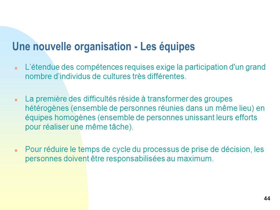 44 Une nouvelle organisation - Les équipes n Létendue des compétences requises exige la participation d'un grand nombre dindividus de cultures très di