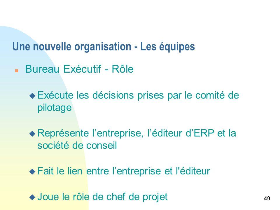 49 Une nouvelle organisation - Les équipes n Bureau Exécutif - Rôle u Exécute les décisions prises par le comité de pilotage u Représente lentreprise,