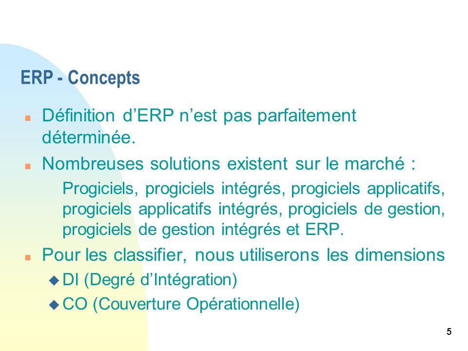 5 ERP - Concepts n Définition dERP nest pas parfaitement déterminée. n Nombreuses solutions existent sur le marché : Progiciels, progiciels intégrés,