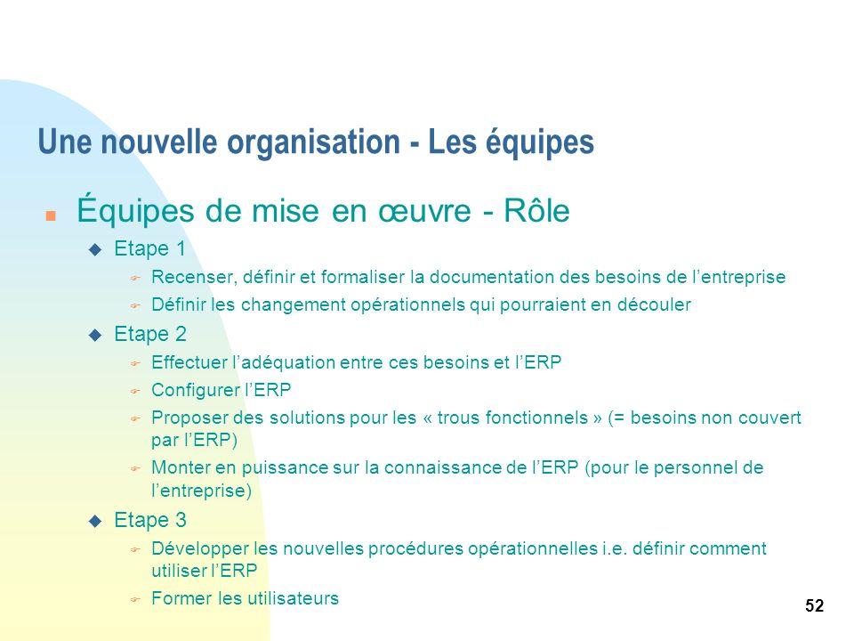 52 Une nouvelle organisation - Les équipes n Équipes de mise en œuvre - Rôle u Etape 1 F Recenser, définir et formaliser la documentation des besoins