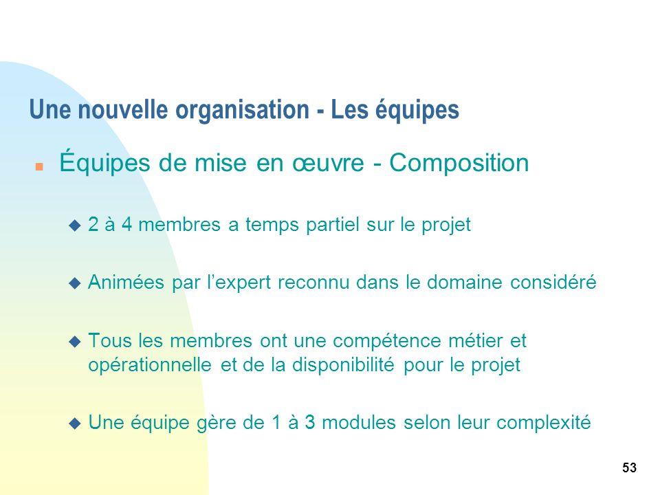 53 Une nouvelle organisation - Les équipes n Équipes de mise en œuvre - Composition u 2 à 4 membres a temps partiel sur le projet u Animées par lexper