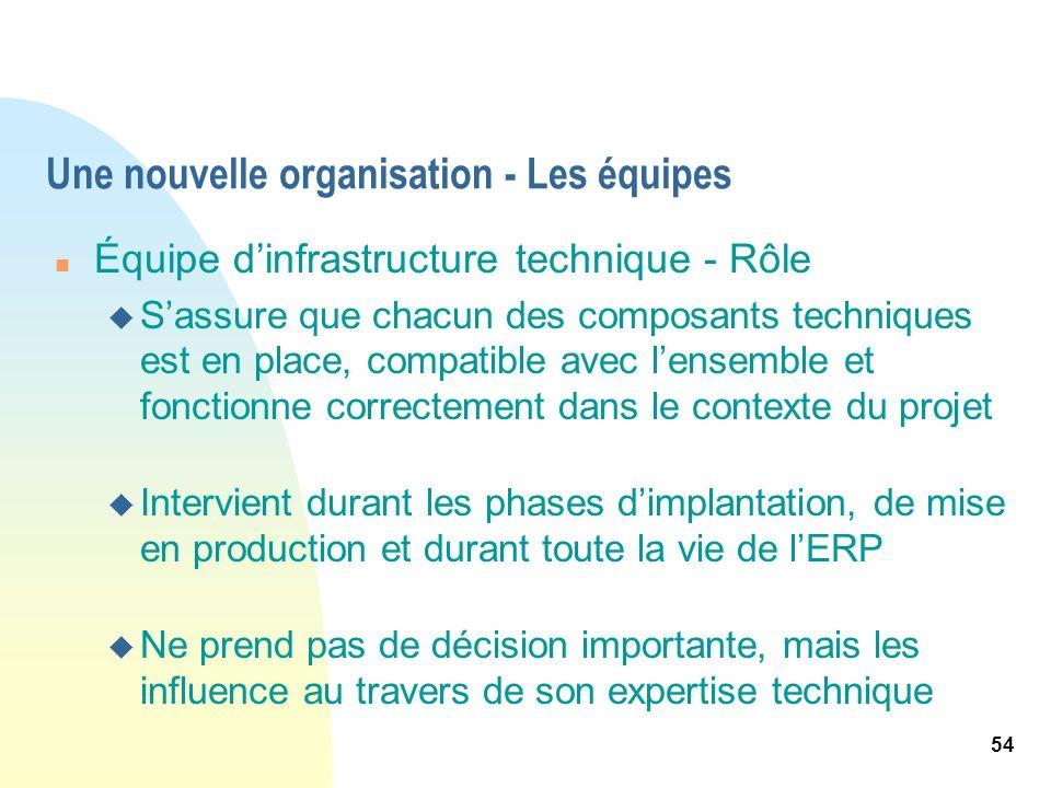 54 Une nouvelle organisation - Les équipes n Équipe dinfrastructure technique - Rôle u Sassure que chacun des composants techniques est en place, comp