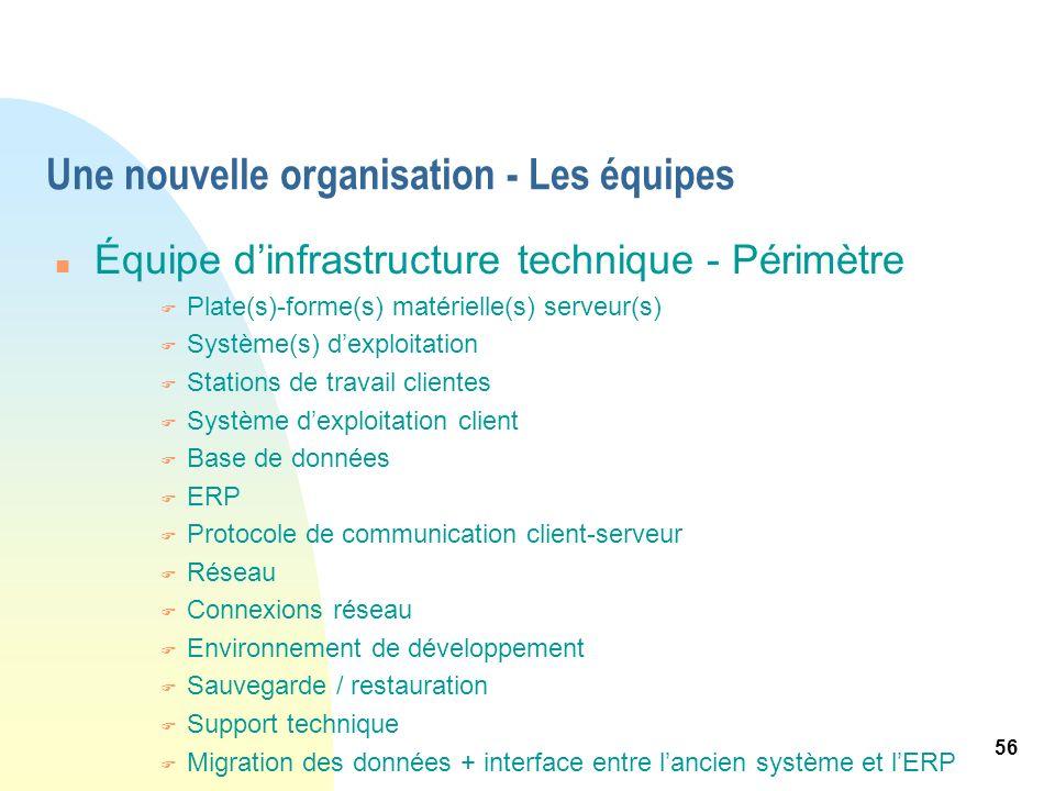56 Une nouvelle organisation - Les équipes n Équipe dinfrastructure technique - Périmètre F Plate(s)-forme(s) matérielle(s) serveur(s) F Système(s) de