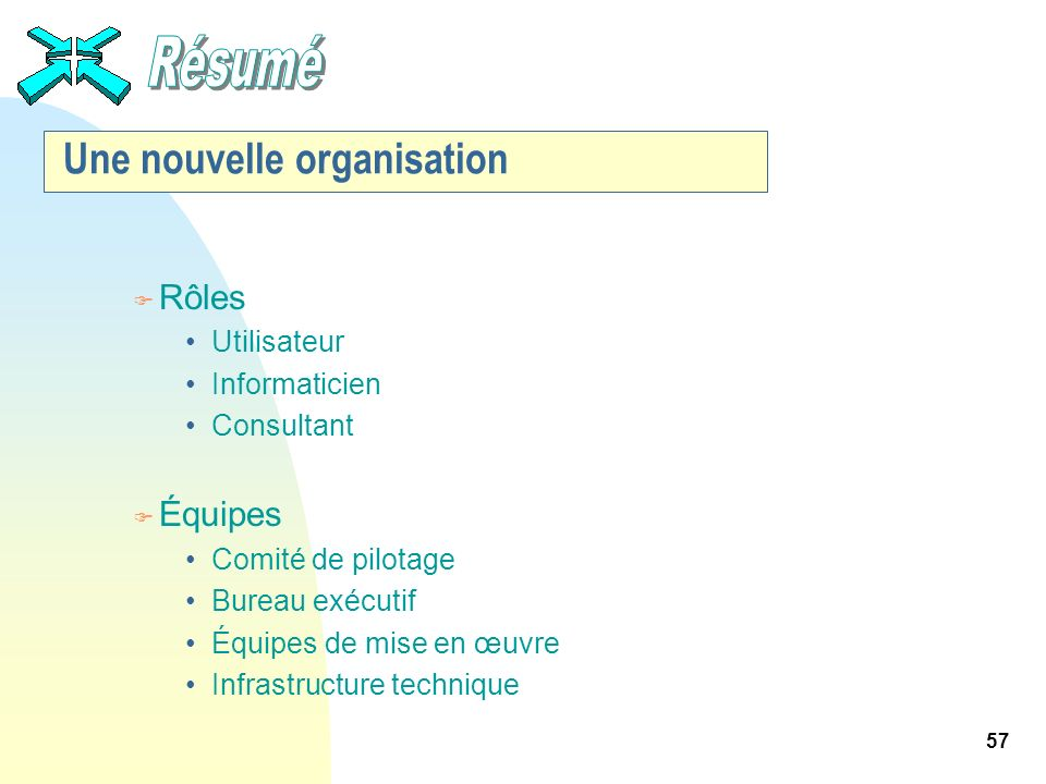 57 Une nouvelle organisation F Rôles Utilisateur Informaticien Consultant F Équipes Comité de pilotage Bureau exécutif Équipes de mise en œuvre Infras