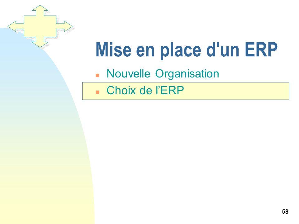58 Mise en place d'un ERP n Nouvelle Organisation n Choix de lERP