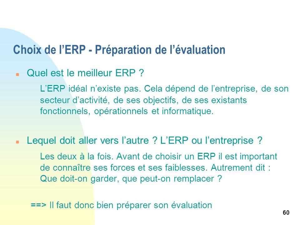 60 Choix de lERP - Préparation de lévaluation n Quel est le meilleur ERP ? LERP idéal nexiste pas. Cela dépend de lentreprise, de son secteur dactivit