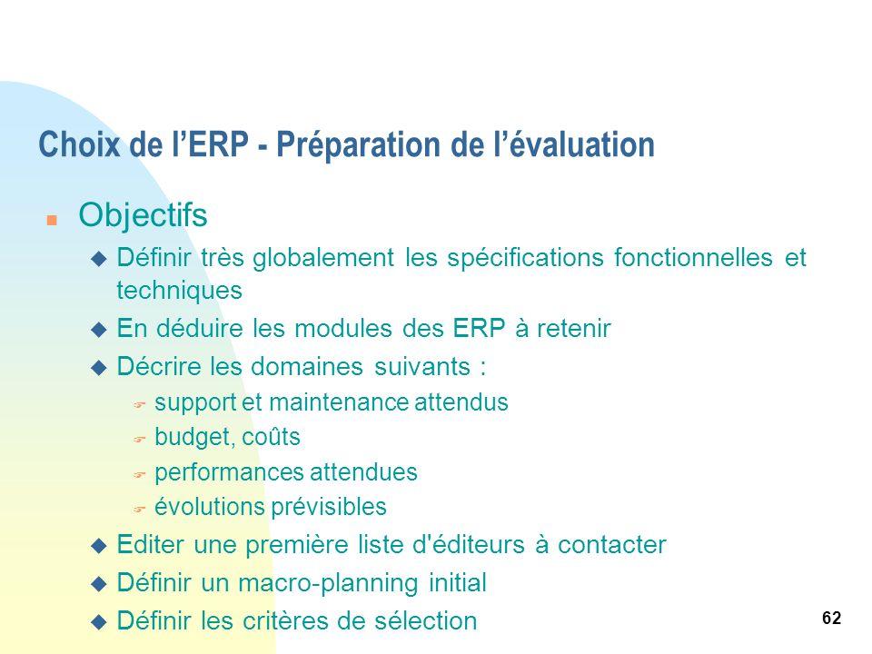 62 Choix de lERP - Préparation de lévaluation n Objectifs u Définir très globalement les spécifications fonctionnelles et techniques u En déduire les