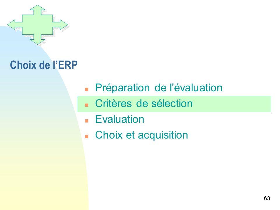 63 Choix de lERP n Préparation de lévaluation n Critères de sélection n Evaluation n Choix et acquisition
