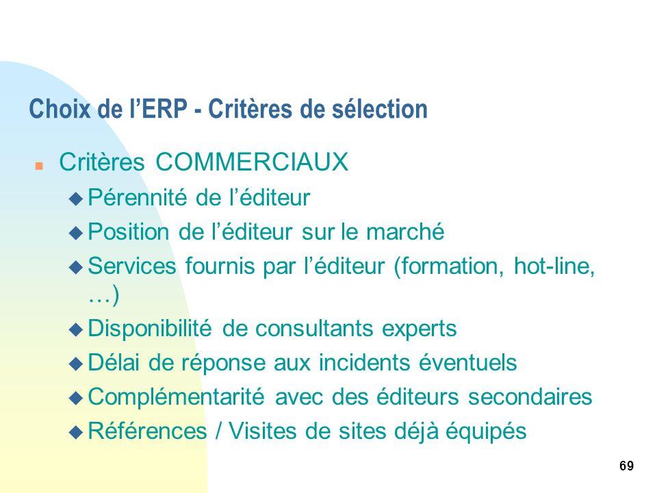 69 Choix de lERP - Critères de sélection n Critères COMMERCIAUX u Pérennité de léditeur u Position de léditeur sur le marché u Services fournis par lé