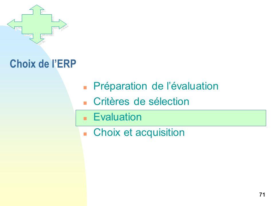 71 Choix de lERP n Préparation de lévaluation n Critères de sélection n Evaluation n Choix et acquisition
