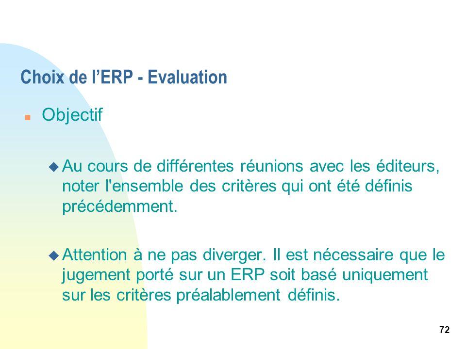 72 Choix de lERP - Evaluation n Objectif u Au cours de différentes réunions avec les éditeurs, noter l'ensemble des critères qui ont été définis précé