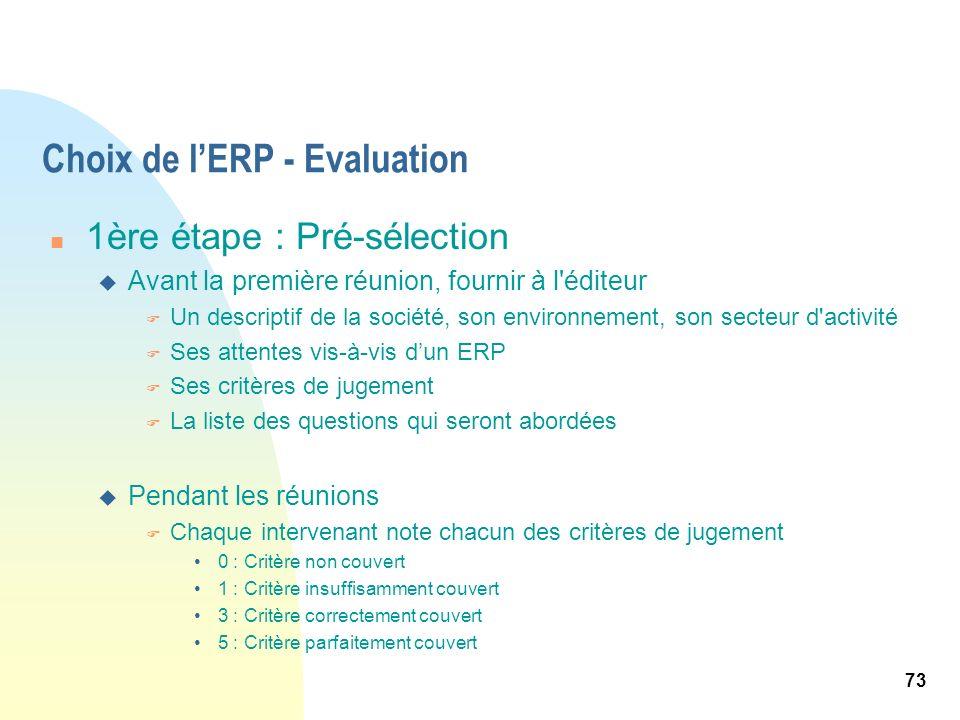 73 Choix de lERP - Evaluation n 1ère étape : Pré-sélection u Avant la première réunion, fournir à l'éditeur F Un descriptif de la société, son environ