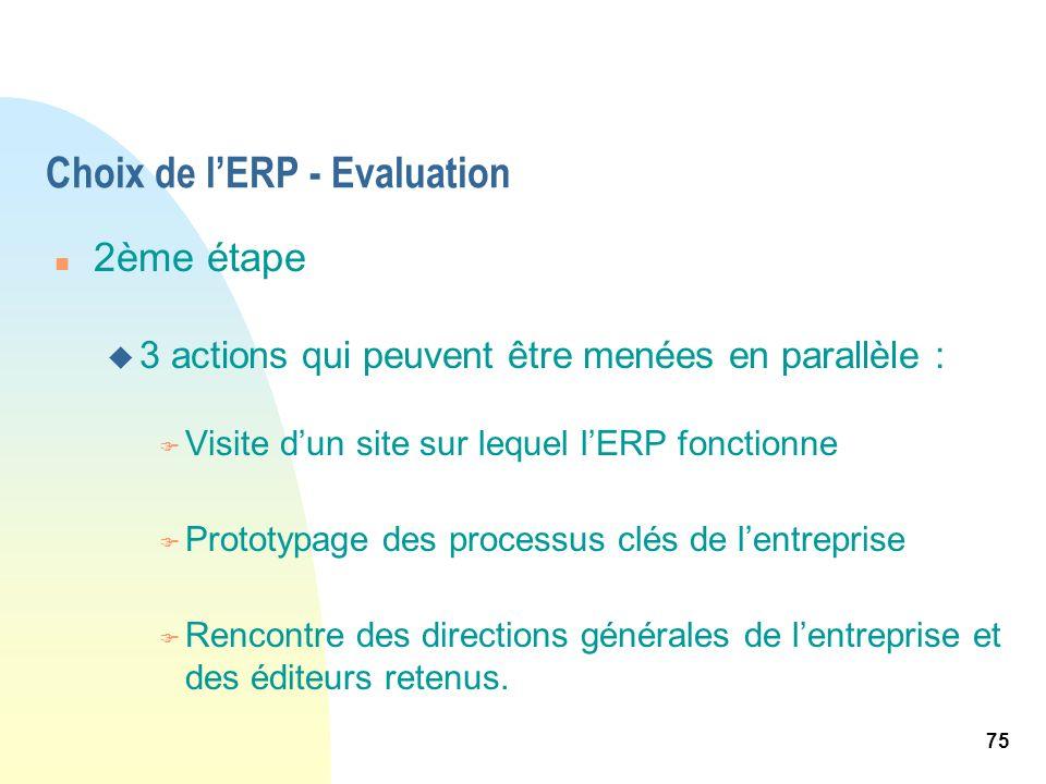 75 Choix de lERP - Evaluation n 2ème étape u 3 actions qui peuvent être menées en parallèle : F Visite dun site sur lequel lERP fonctionne F Prototypa
