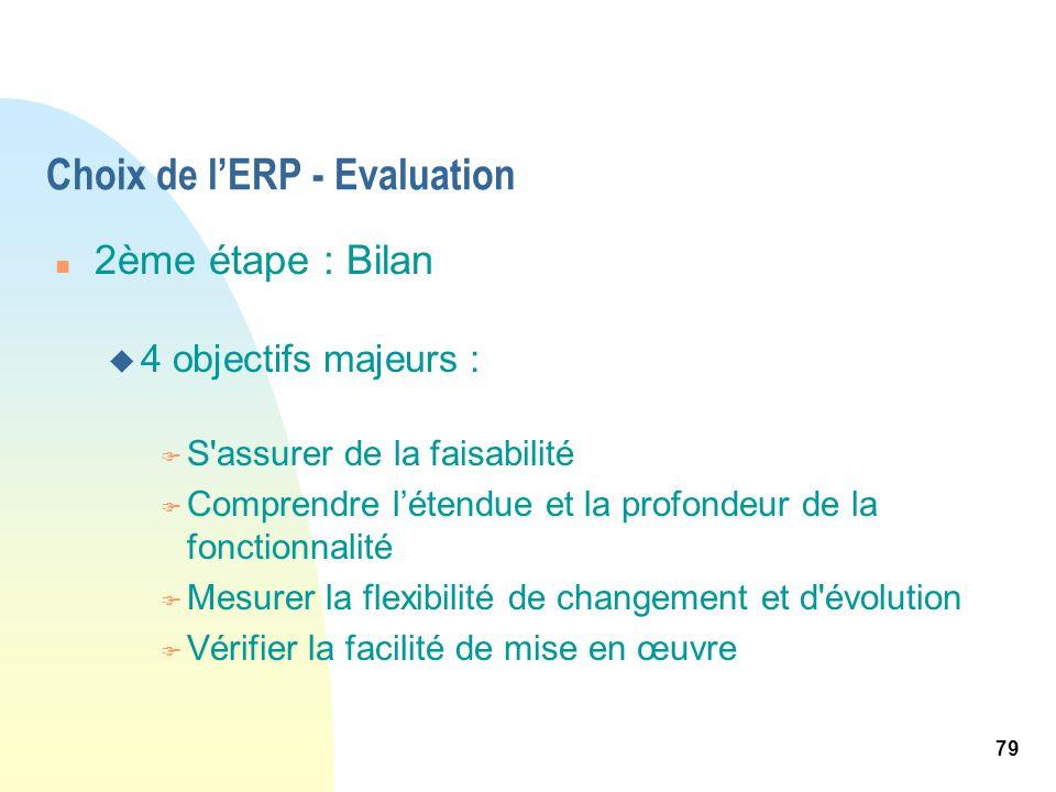 79 Choix de lERP - Evaluation n 2ème étape : Bilan u 4 objectifs majeurs : F S'assurer de la faisabilité F Comprendre létendue et la profondeur de la