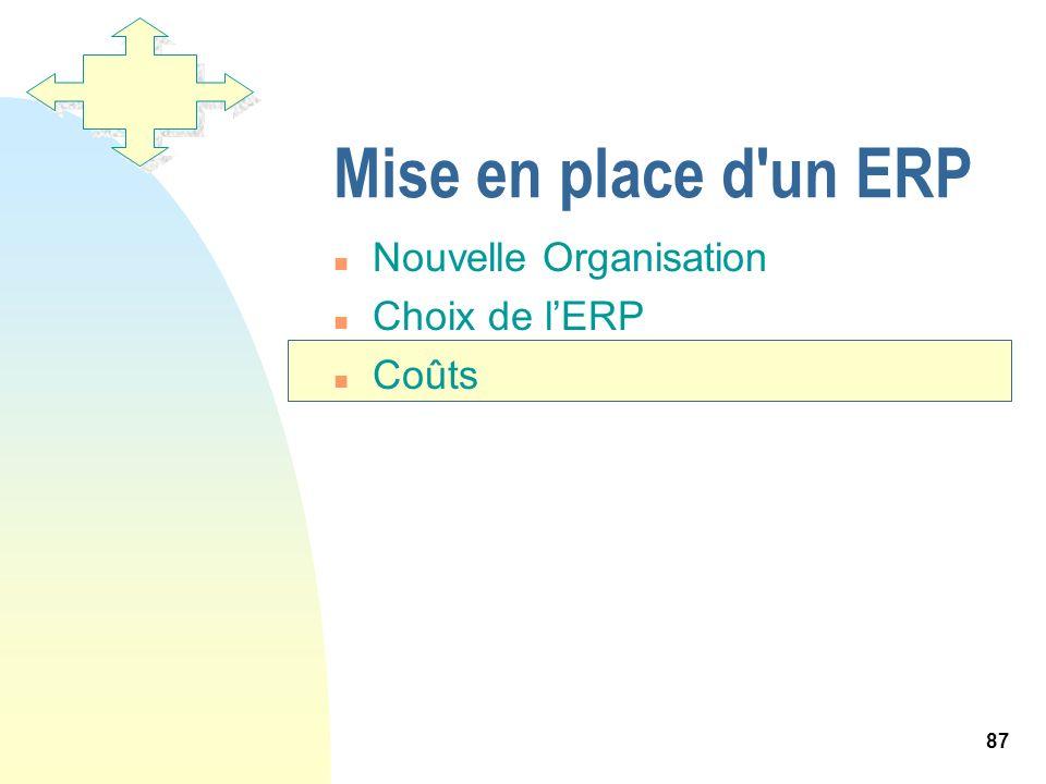 87 Mise en place d'un ERP n Nouvelle Organisation n Choix de lERP n Coûts