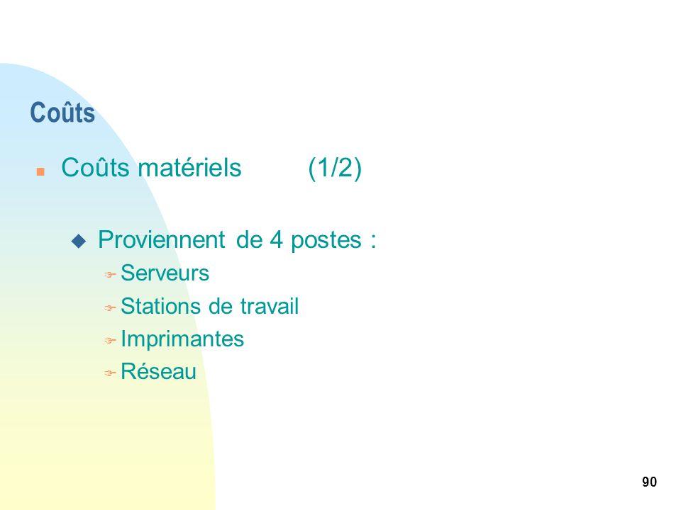 90 Coûts n Coûts matériels(1/2) u Proviennent de 4 postes : F Serveurs F Stations de travail F Imprimantes F Réseau
