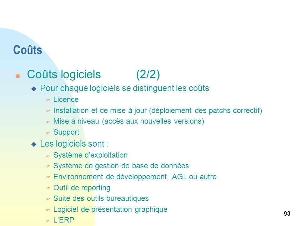 93 Coûts n Coûts logiciels(2/2) u Pour chaque logiciels se distinguent les coûts F Licence F Installation et de mise à jour (déploiement des patchs co