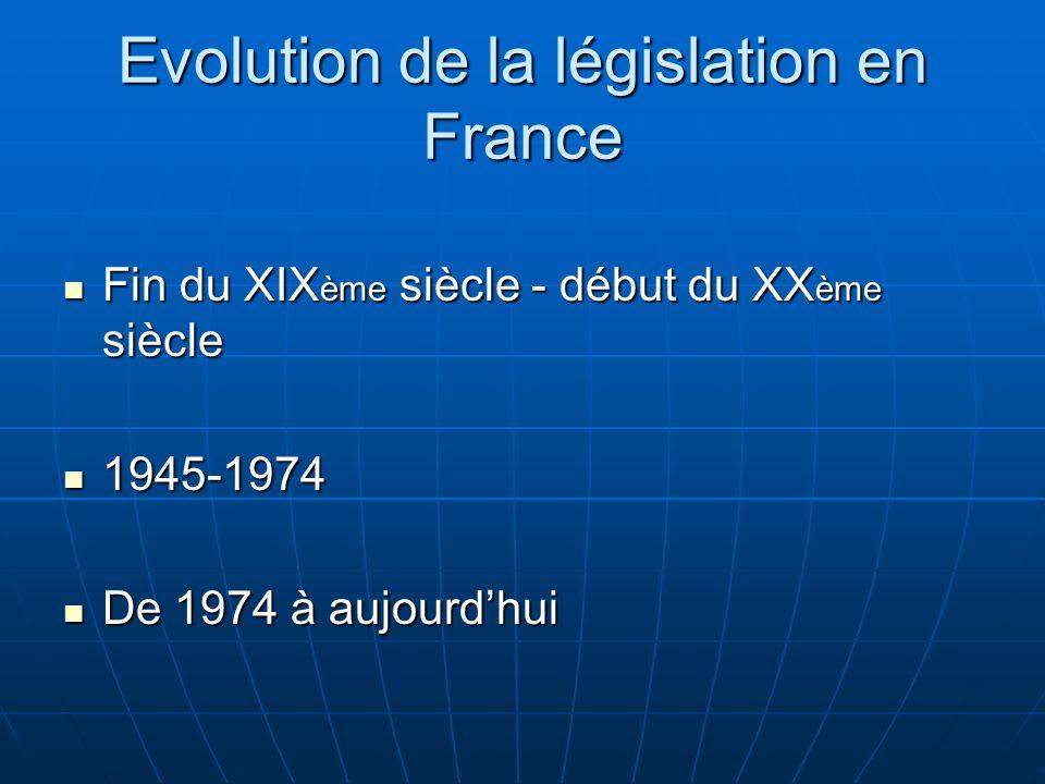 Evolution de la législation en France Fin du XIX ème siècle - début du XX ème siècle Fin du XIX ème siècle - début du XX ème siècle 1945-1974 1945-197