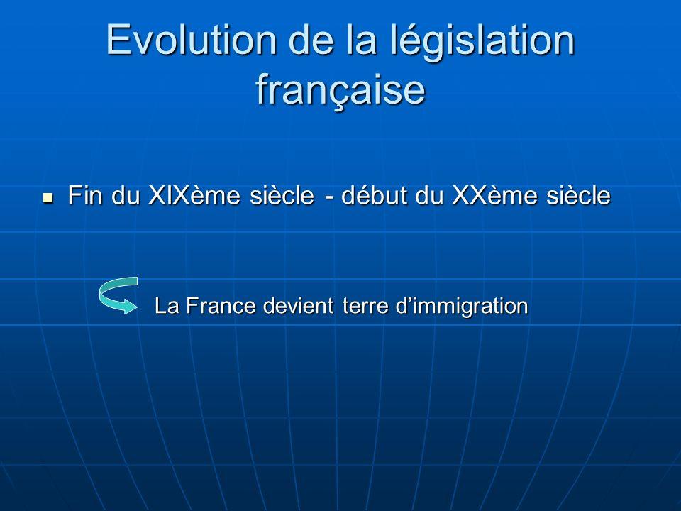 Evolution de la législation française Fin du XIXème siècle - début du XXème siècle Fin du XIXème siècle - début du XXème siècle La France devient terr