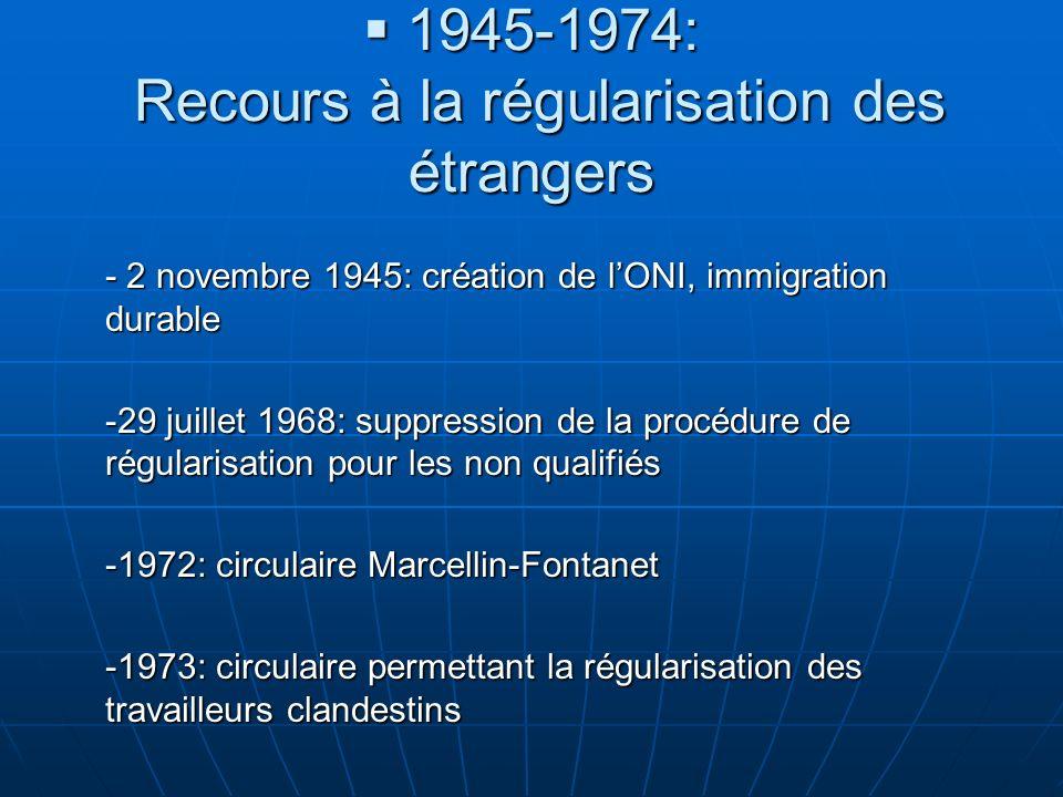 1945-1974: Recours à la régularisation des étrangers 1945-1974: Recours à la régularisation des étrangers - 2 novembre 1945: création de lONI, immigra