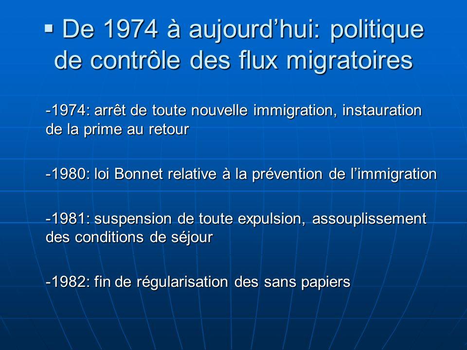 De 1974 à aujourdhui: politique de contrôle des flux migratoires De 1974 à aujourdhui: politique de contrôle des flux migratoires -1974: arrêt de tout