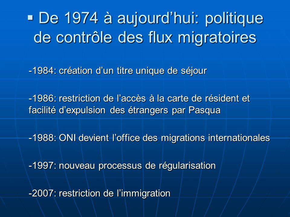 De 1974 à aujourdhui: politique de contrôle des flux migratoires De 1974 à aujourdhui: politique de contrôle des flux migratoires -1984: création dun