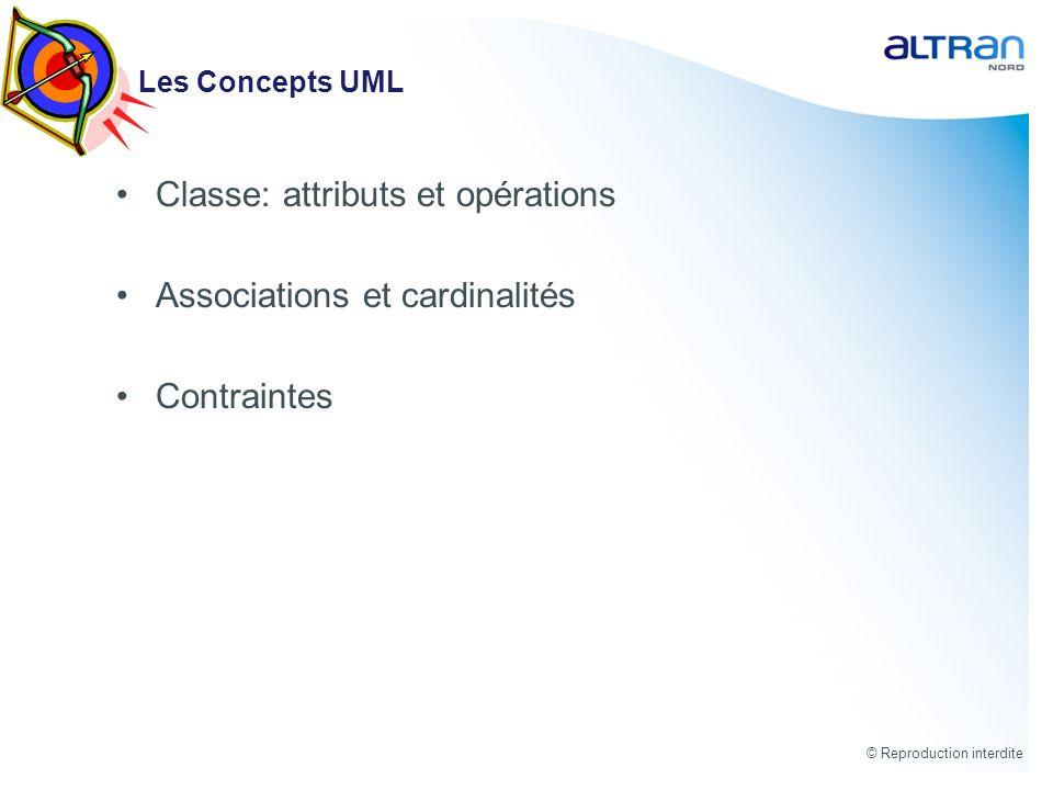 © Reproduction interdite Les Concepts UML Classe: attributs et opérations Associations et cardinalités Contraintes