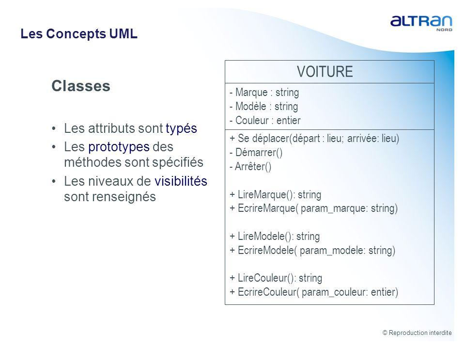 © Reproduction interdite Les Concepts UML Classes Les attributs sont typés Les prototypes des méthodes sont spécifiés Les niveaux de visibilités sont