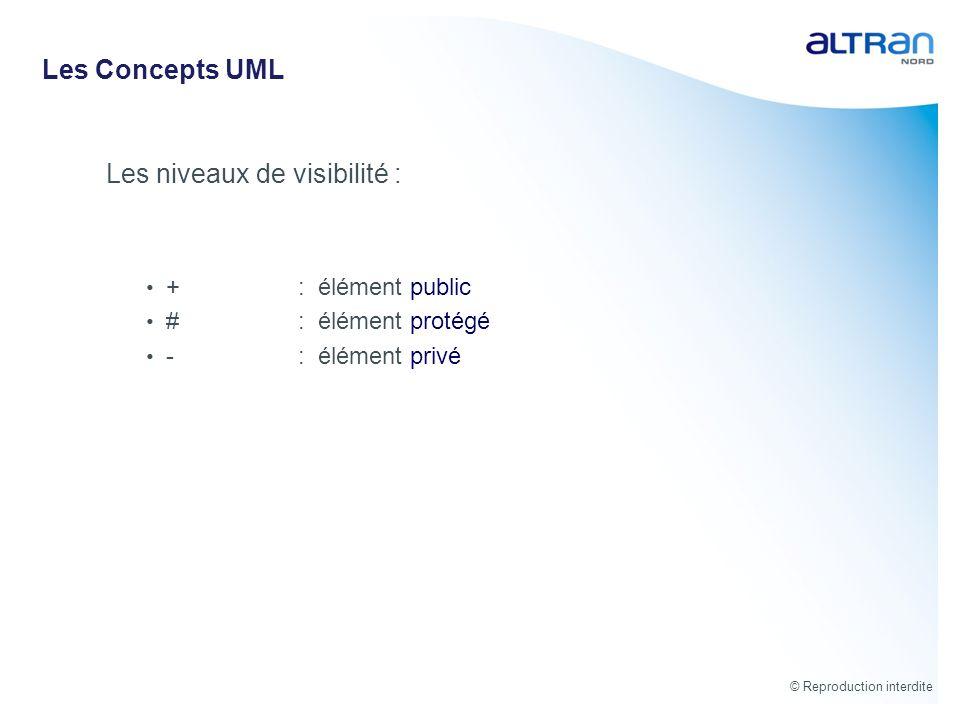 © Reproduction interdite Les Concepts UML Les niveaux de visibilité : +: élément public #: élément protégé -: élément privé