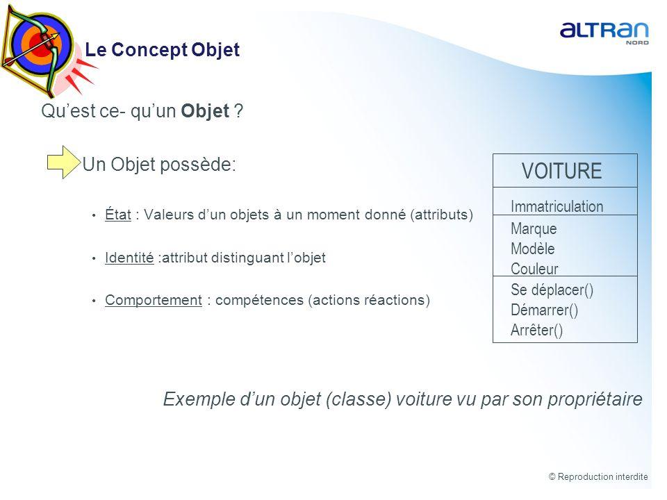 © Reproduction interdite Le Concept Objet Quest ce- quun Objet ? Un Objet possède: État : Valeurs dun objets à un moment donné (attributs) Identité :a