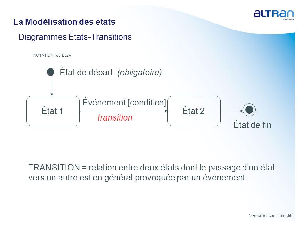 © Reproduction interdite Diagrammes États-Transitions NOTATION de base TRANSITION = relation entre deux états dont le passage dun état vers un autre e