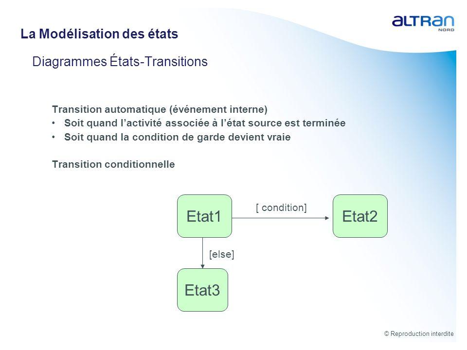 © Reproduction interdite Diagrammes États-Transitions Transition automatique (événement interne) Soit quand lactivité associée à létat source est term